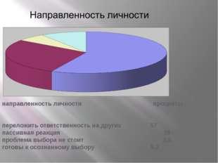 направленность личности проценты переложить ответственность на других  57 п
