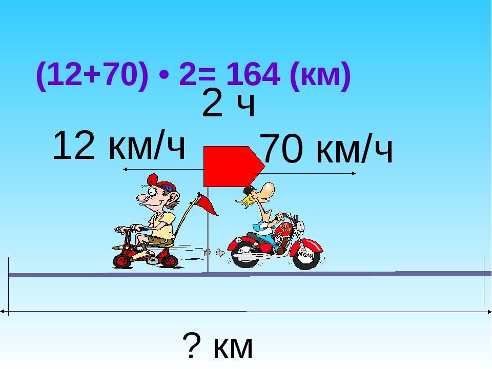 ? км 12 км/ч 70 км/ч 2 ч (12+70) • 2= 164 (км)