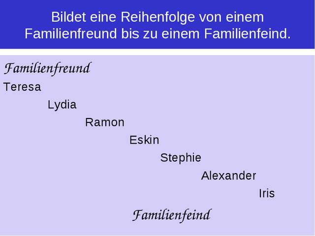 Bildet eine Reihenfolge von einem Familienfreund bis zu einem Familienfeind....