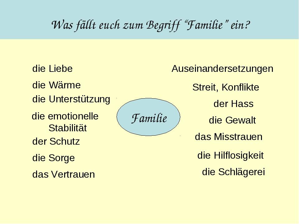 """Was fällt euch zum Begriff """"Familie"""" ein? Familie die Liebe die Wärme die Unt..."""