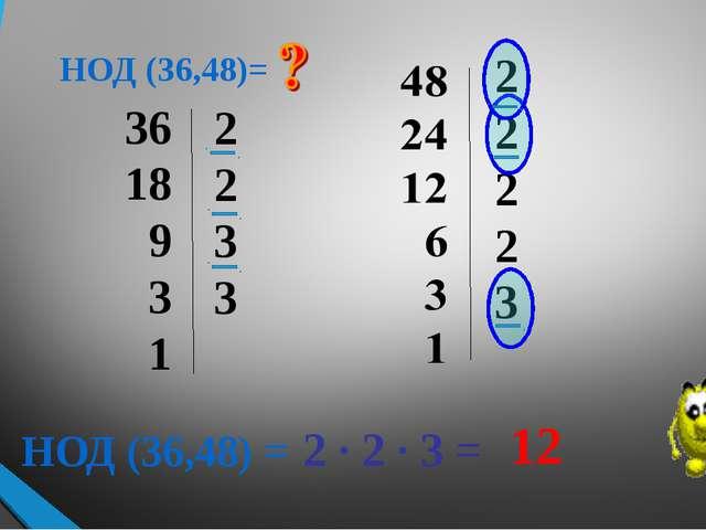 НОД (36,48)= 36 18 9 3 1 2 2 3 3 2 2 2 2 3 НОД (36,48) = 2 · 2 · 3 = 12