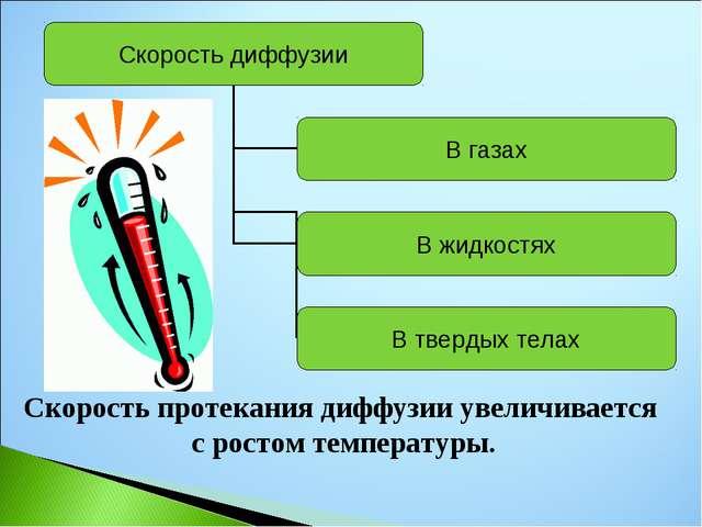 Скорость протекания диффузии увеличивается с ростом температуры.