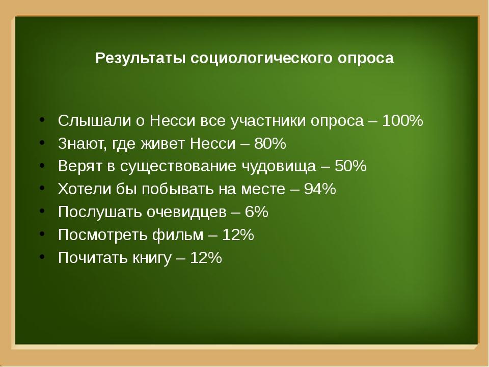 Результаты социологического опроса Слышали о Несси все участники опроса – 10...