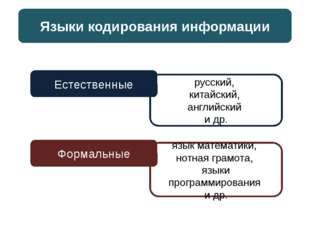 Языки кодирования информации Естественные Формальные русский, китайский, англ