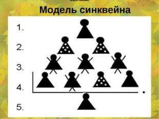 Модель синквейна Алгоритм составления синквейна Модель синквейна