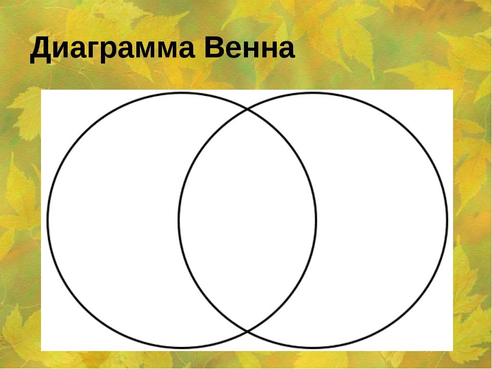 ДиаграммаВенна