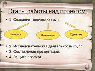 Этапы работы над проектом: 1. Создание творческих групп: 2. Исследовательская