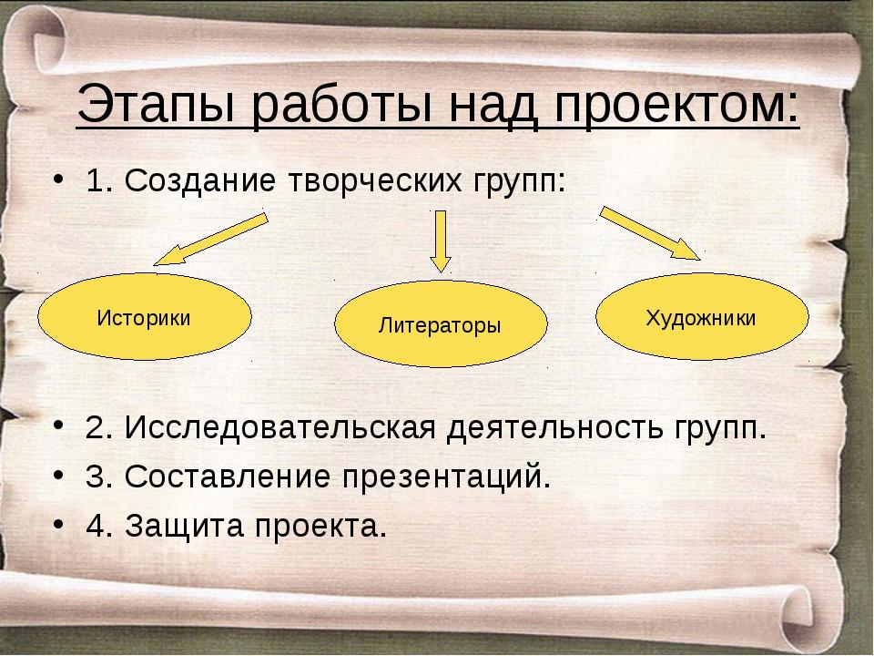Этапы работы над проектом: 1. Создание творческих групп: 2. Исследовательская...