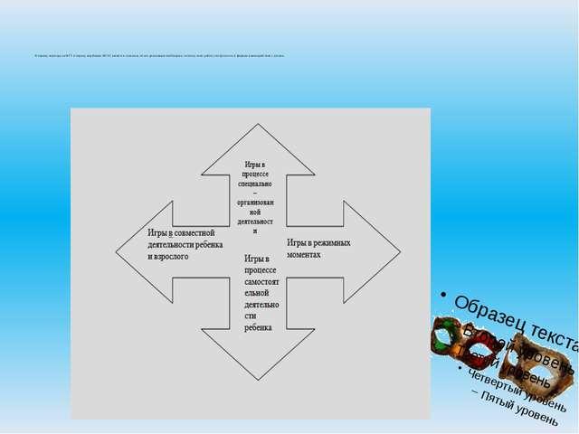 В период перехода на ФГТ и период апробации ФГОС является сложным, но его ре...