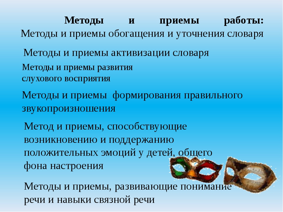 Методы и приемы работы: Методы и приемы обогащения и уточнения словаря Метод...