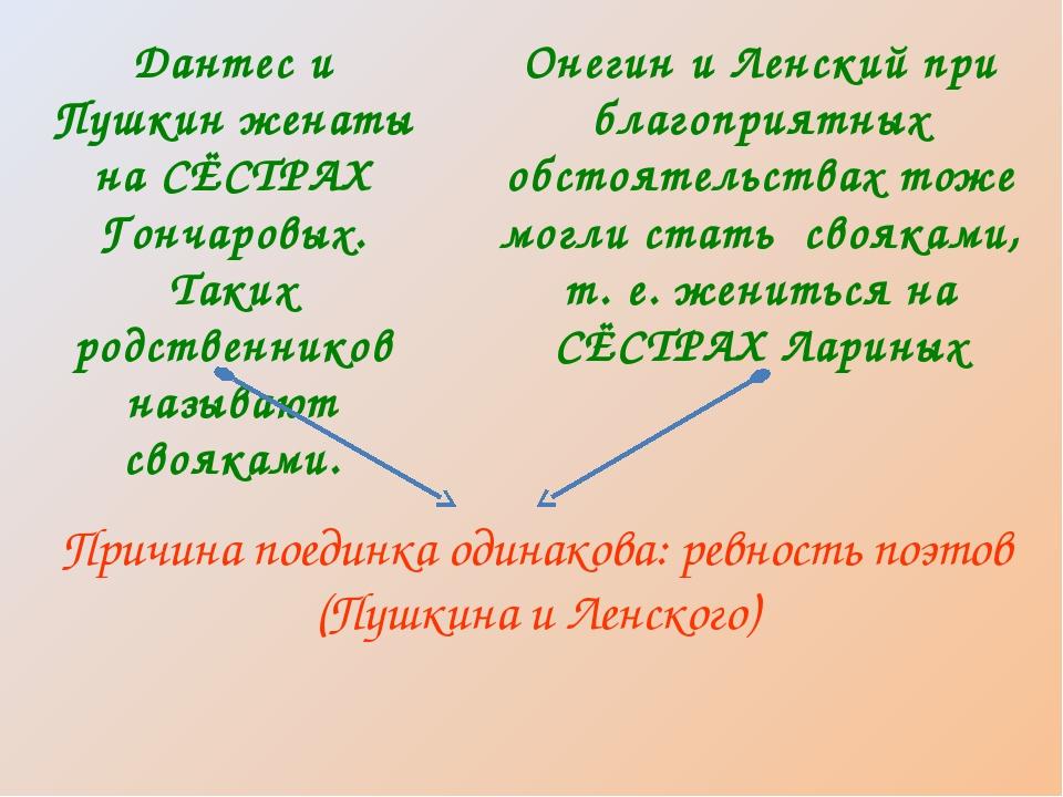 Дантес и Пушкин женаты на СЁСТРАХ Гончаровых. Таких родственников называют св...