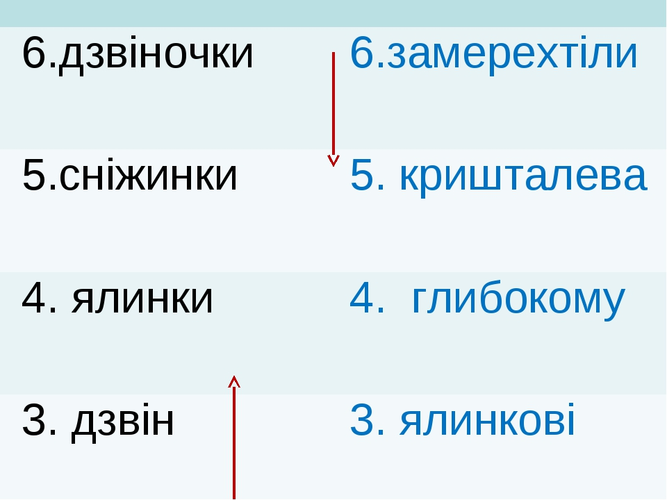 6.дзвіночки 6.замерехтіли 5.сніжинки 5. кришталева 4. ялинки 4. глибоком...