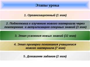 Этапы урока 1. Организационный (1 мин) 2. Подготовка к изучению нового матер