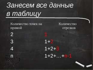 Занесем все данные в таблицу Количество точек на прямой Количество отрезков 2