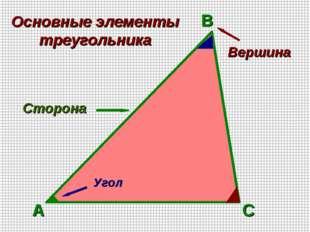 А В С Основные элементы треугольника Угол Вершина Сторона