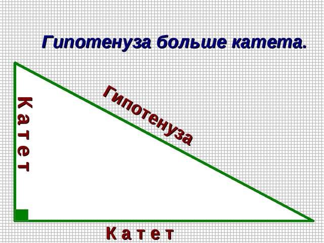 К а т е т К а т е т Гипотенуза Гипотенуза больше катета.