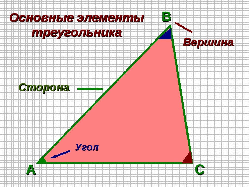стороны треугольника картинка входи еще