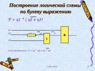 г-к Кисловодск * Построение логической схемы по булеву выражению F = x1 * ( x