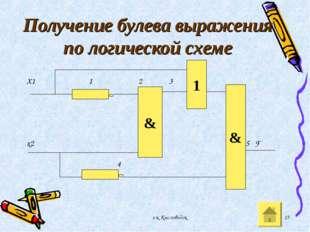 г-к Кисловодск * Получение булева выражения по логической схеме Х1 1 2 3 x2