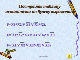 г-к Кисловодск * Построить таблицу истинности по булеву выражению F=X1*X2 V X