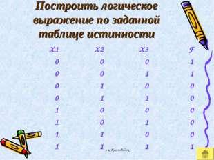 г-к Кисловодск * Построить логическое выражение по заданной таблице истинност