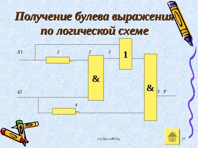 г-к Кисловодск * Получение булева выражения по логической схеме Х1 1 2 3 x2...