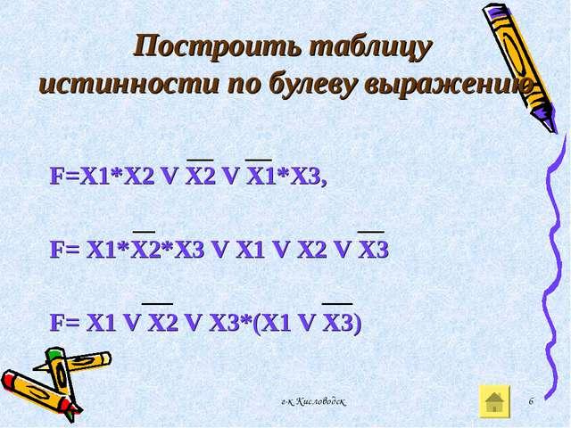 г-к Кисловодск * Построить таблицу истинности по булеву выражению F=X1*X2 V X...