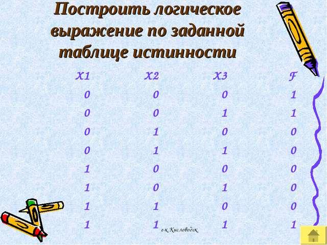 г-к Кисловодск * Построить логическое выражение по заданной таблице истинност...