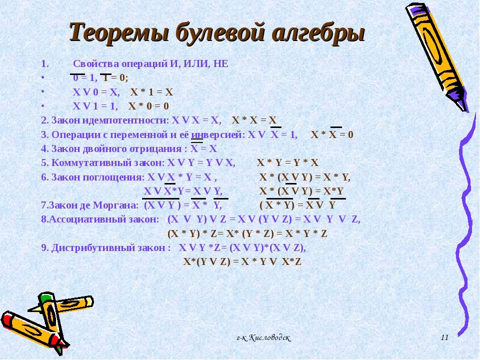 г-к Кисловодск * Теоремы булевой алгебры Свойства операций И, ИЛИ, НЕ 0 = 1,...