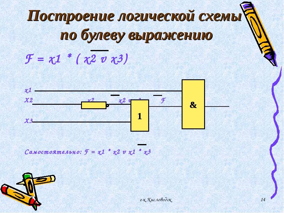 г-к Кисловодск * Построение логической схемы по булеву выражению F = x1 * ( x...