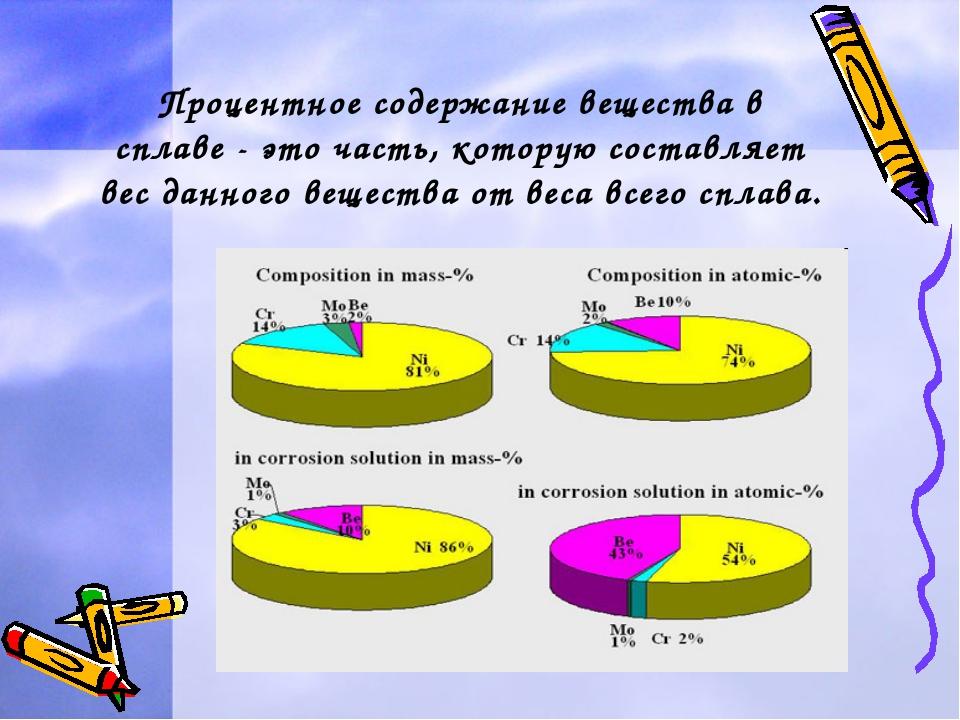 Процентное содержание вещества в сплаве - это часть, которую составляет вес д...
