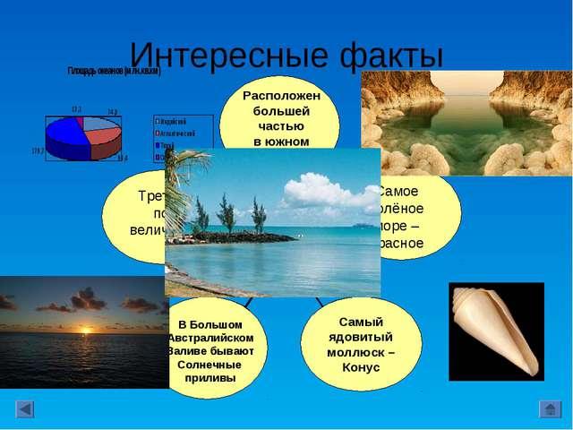 Интересные факты Самое солёное море – Красное Третий по величине Расположен б...