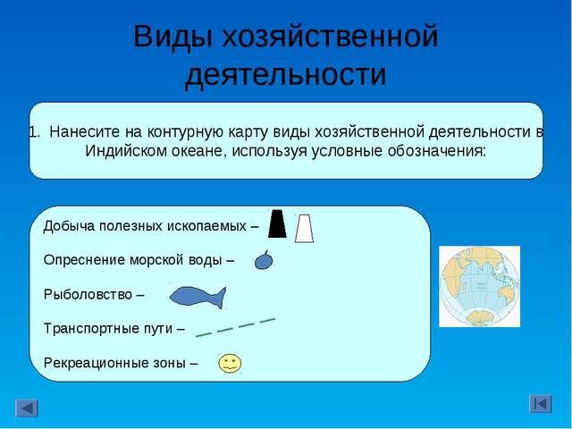 Виды хозяйственной деятельности Нанесите на контурную карту виды хозяйственно...