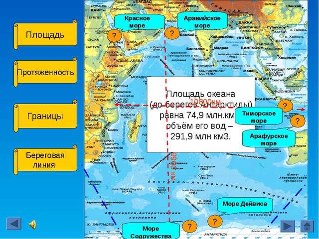 Площадь Протяженность Границы Береговая линия Площадь океана (до берегов Анта...