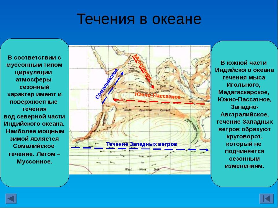 Течения в океане Муссонное Южно-Пассатное Течение Западных ветров Сомалийское...