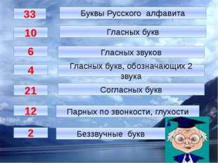 33 Буквы Русского алфавита 10 Гласных букв 6 4 21 2 12 Гласных звуков Гласны
