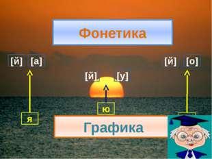 Фонетика Графика [о] [й] я ё ю [й] [у] [й] [а]