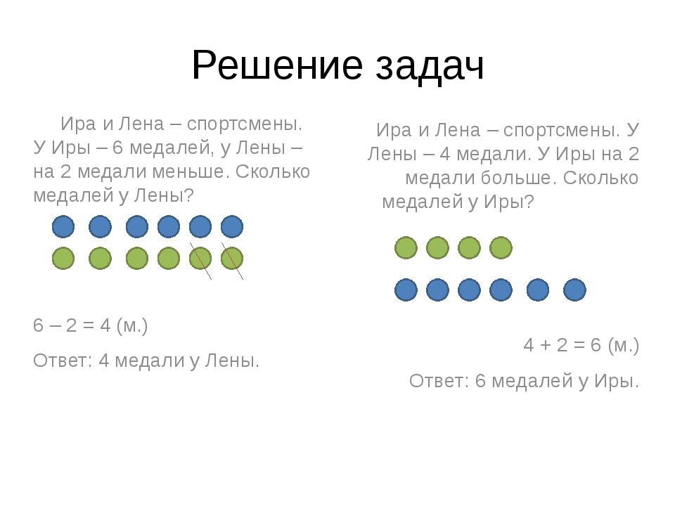 У Иры – 6 м. на ? м. > У Лены – 4 м. на ? м. < 6 – 4 = 2 (м.) Ответ: на 2 ме...