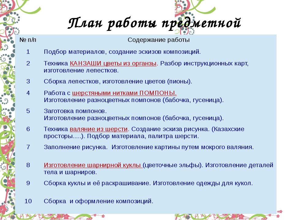 План работы предметной школы №п/п Содержание работы 1 Подбор материалов, созд...