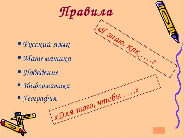 Правила Русский язык Математика Поведение Информатика География «Я знаю, как...