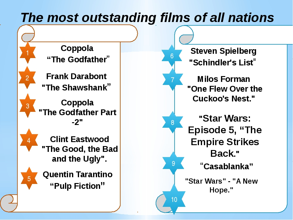 "The most outstanding films of all nations 1 2 3 4 5 Coppola ""The Godfather""..."