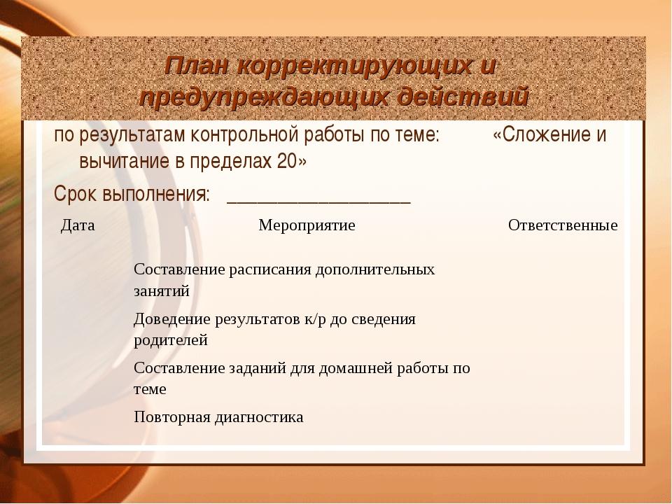 по результатам контрольной работы по теме: «Сложение и вычитание в пределах 2...