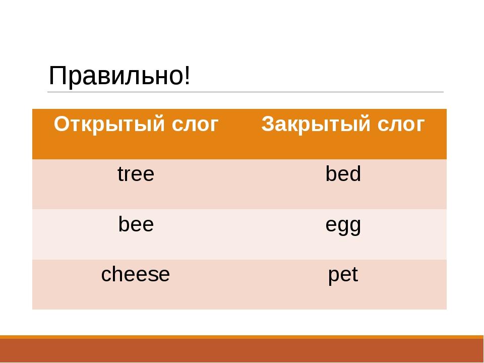 Правильно! Открытыйслог Закрытый слог tree bed bee egg cheese pet