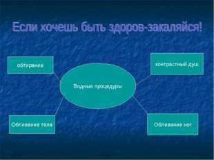 Водные процедуры обтирание Обливание тела контрастный душ Обливание ног