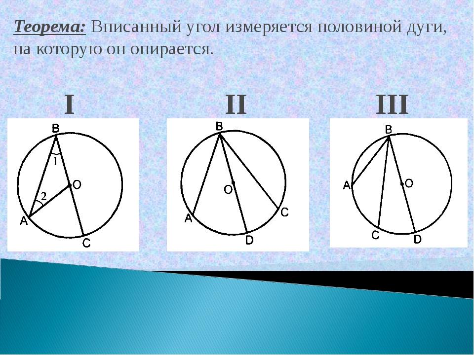 Теорема: Вписанный угол измеряется половиной дуги, на которую он опирается. I...