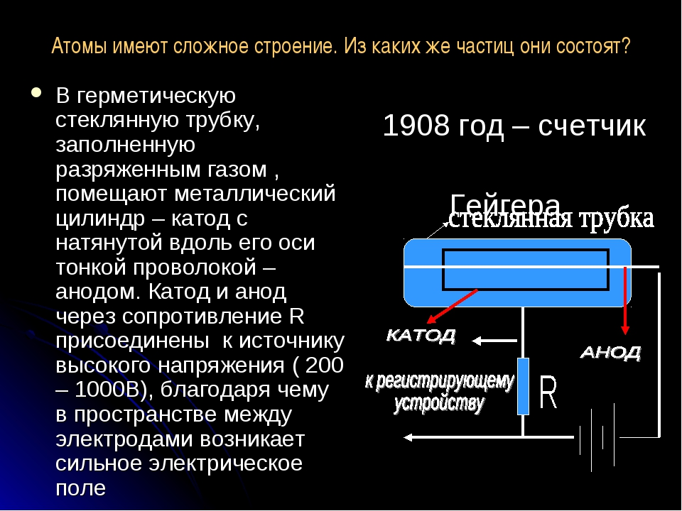 Атомы имеют сложное строение. Из каких же частиц они состоят? 1908 год – счет...