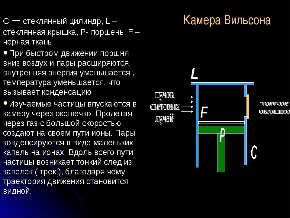 Камера Вильсона С – стеклянный цилиндр, L – стеклянная крышка, Р- поршень, F...