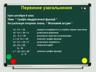 """Первинне узагальнення Урок алгебри 9 клас Тема """" Графік квадратичної функції"""