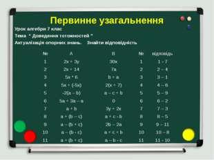 "Первинне узагальнення Урок алгебри 7 клас Тема "" Доведення тотожностей "" Акту"