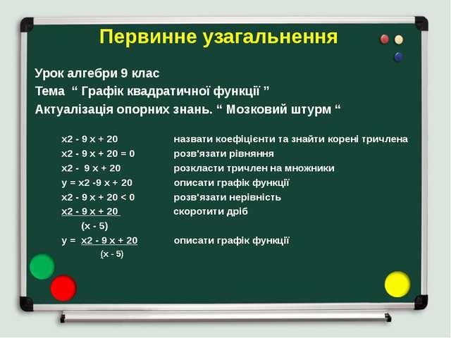 """Первинне узагальнення Урок алгебри 9 клас Тема """" Графік квадратичної функції..."""